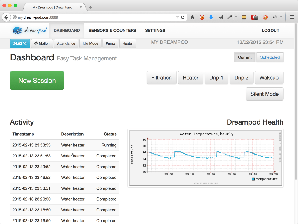 Software Dashboard